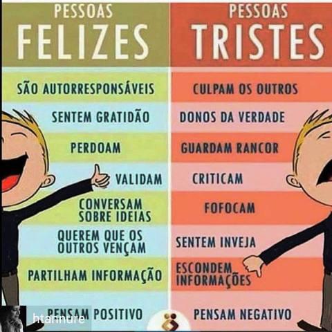 Felizes ou tristes